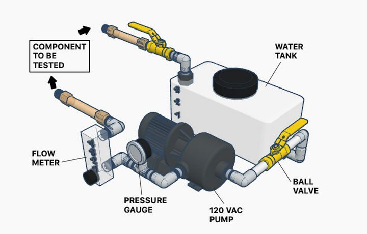 Leak & Pressure Test Station - Kevin Jones