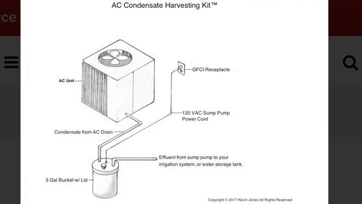AC Condensate Harvesting System Kit™ - Kevin Jones