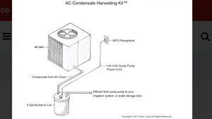 AC Condensate Harvesting System Kit™