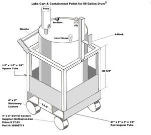 55 Gallon Drum Lube Cart©