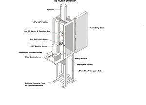 Hydro Electric Oil Filter Crusher©