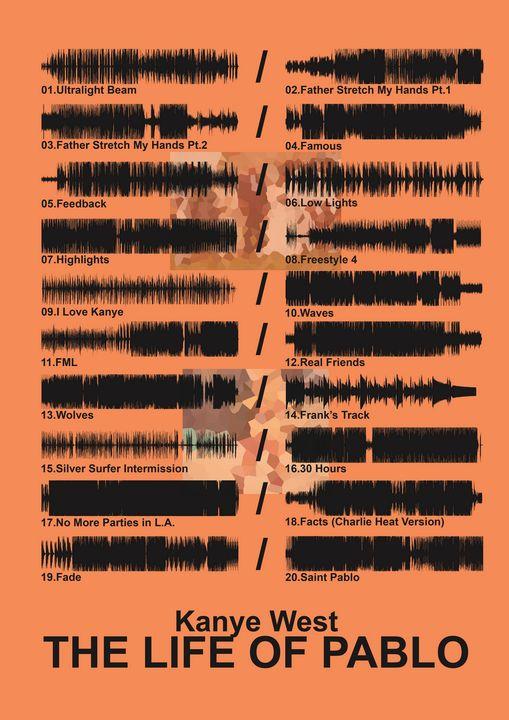 The Life of Pablo Poster - Garga