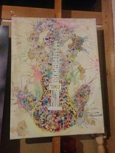 Guitar metamorphosis
