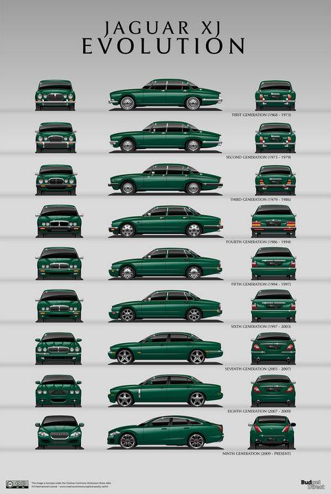Jaguar XJ Evolution - SamKal