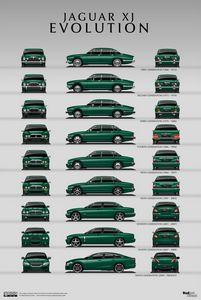 Jaguar XJ Evolution
