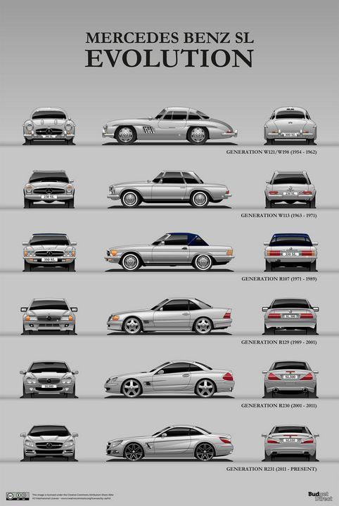 Mercedes Benz SL Evolution - SamKal