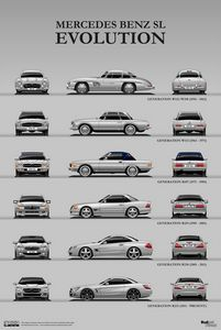 Mercedes Benz SL Evolution