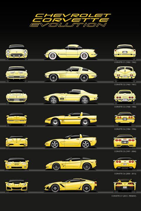 Chevrolet Corvette Evolution - SamKal