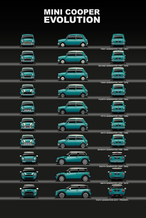 Mini Cooper Evolution - SamKal