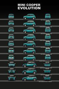 Mini Cooper Evolution