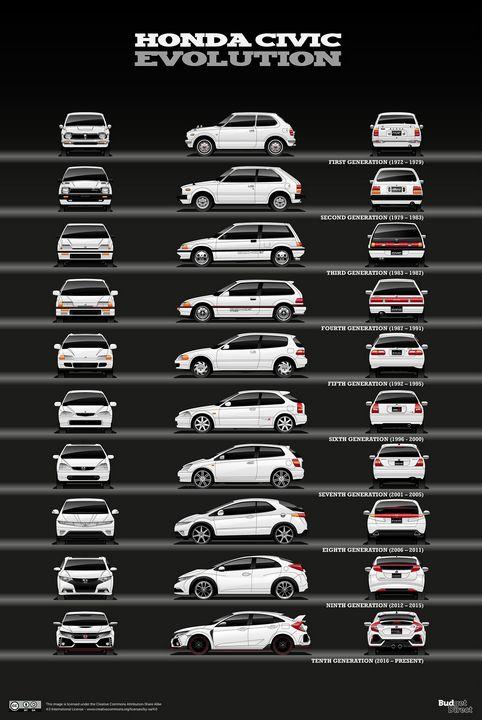 Honda Civic Evolution - SamKal