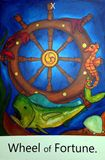 Wheel of Fortune. / tarot card / 36