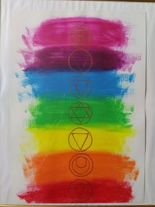 Chakras colors