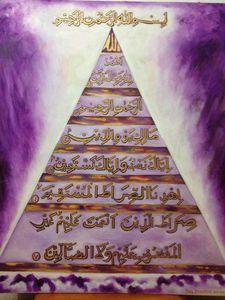 AL-Fatihah Quran