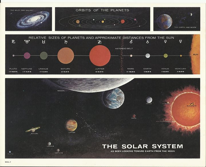 The Solar System - Disabled Veterans Store