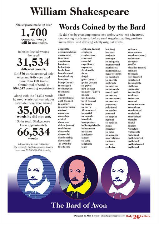 Shakespeare - Words - Alan Levine