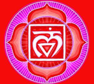 Muladhara Yantra