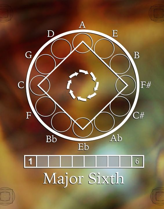 Major Sixth - 432vibration