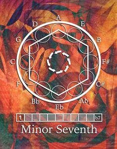 Minor Seventh