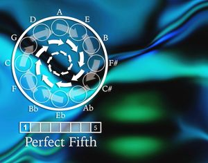 Perfect Fifth