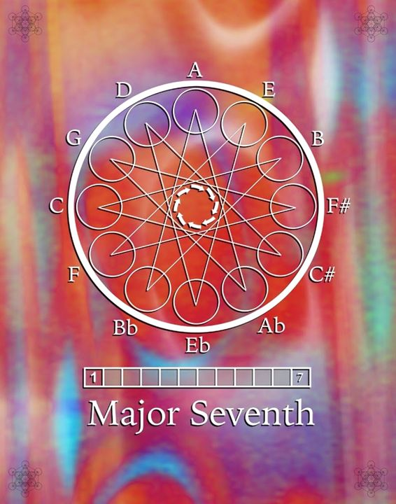 Major Seventh - 432vibration