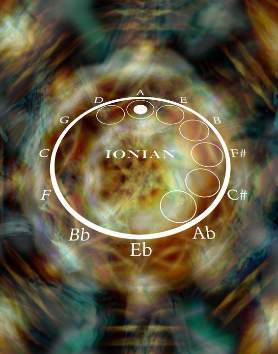 Ionian - 432vibration