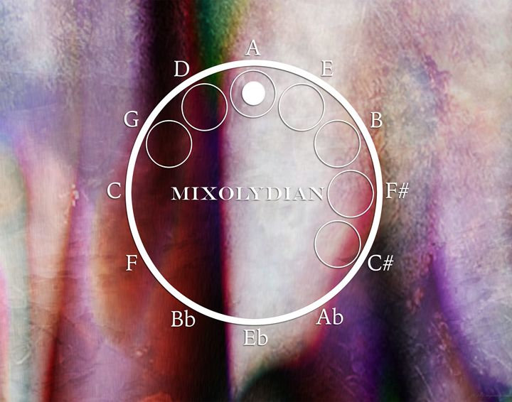 Mixolydian - 432vibration