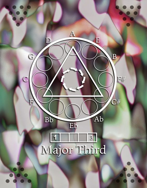 Major Third - 432vibration
