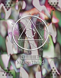 Major Third