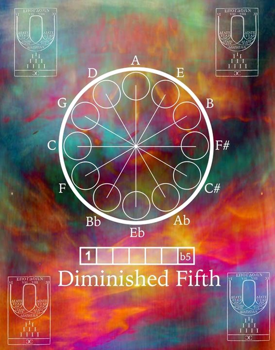 Diminished Fifth - 432vibration