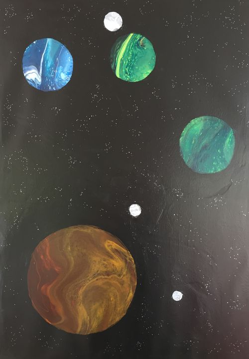 Planets - SCS Creations