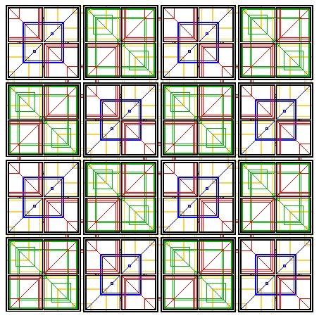 Squares - Geometry