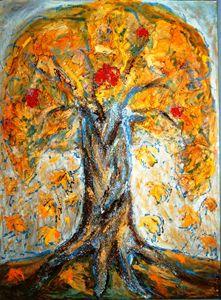 """""""Maturity Tree"""""""