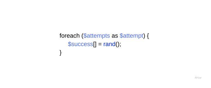 Success Rule #1 - Ahiar.com
