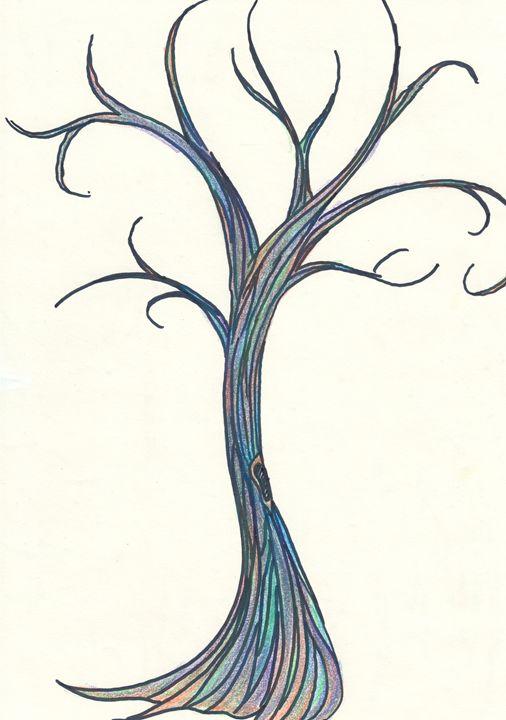 Instrospection - Unfolding Potentials