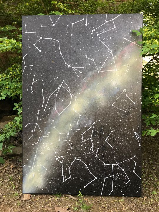 Galaxy Painting - LillyPopCo