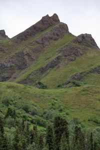 Geological Mountain Features