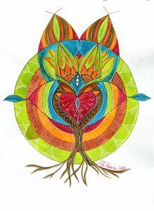 Mandala for intent
