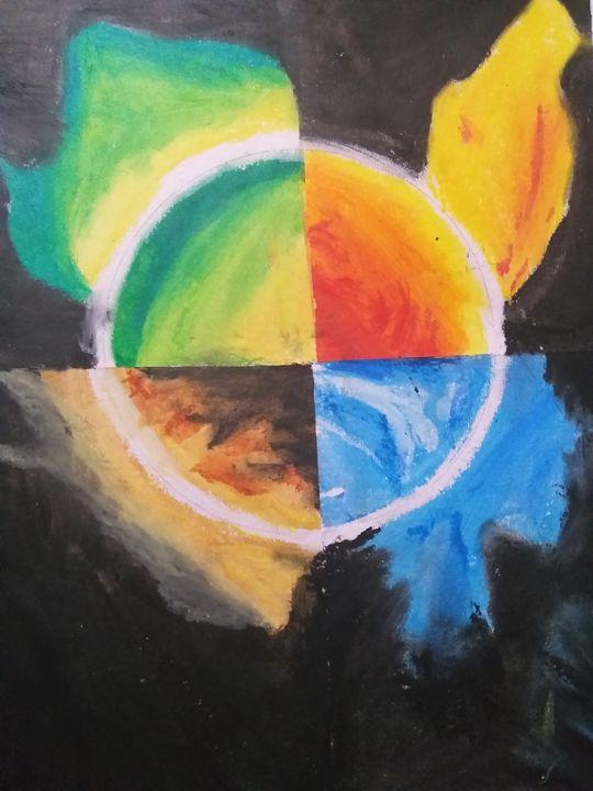 Planets united - Arts of Jithu