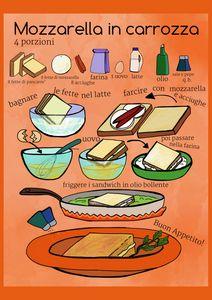Art work digital of a Italian recipe