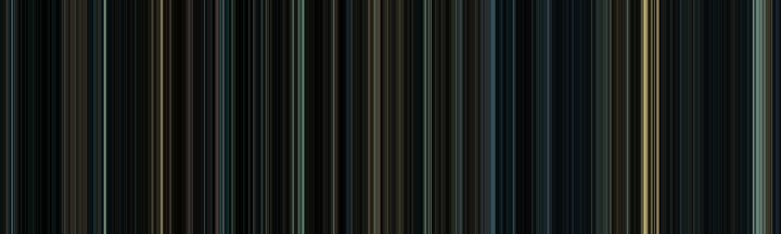 Harry Potter Deathly Hallows: Part 1 - Color of Cinema