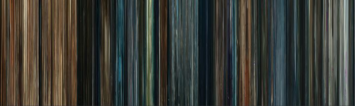 Alita: Battle Angel (2019) - Color of Cinema