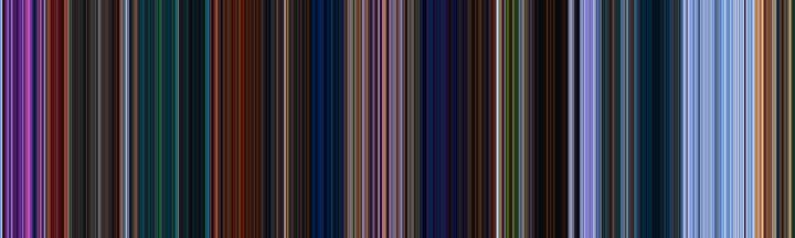 Missing Link (2019) - Color of Cinema