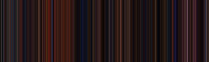 Moulin Rouge! (2001) - Color of Cinema
