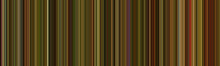 Amélie (2001) - Color of Cinema