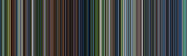 Princess Mononoke (1997) - Color of Cinema