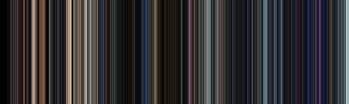 Star Wars: The Force Awakens - Color of Cinema